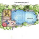 Эскиз плавательного пруда