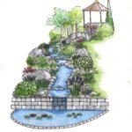 Эскиз водоема и ручья