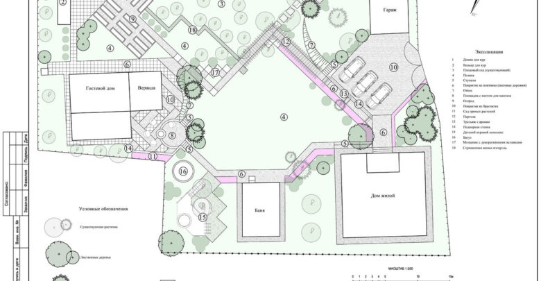 Ландшафтное проектирование участка - Чертеж