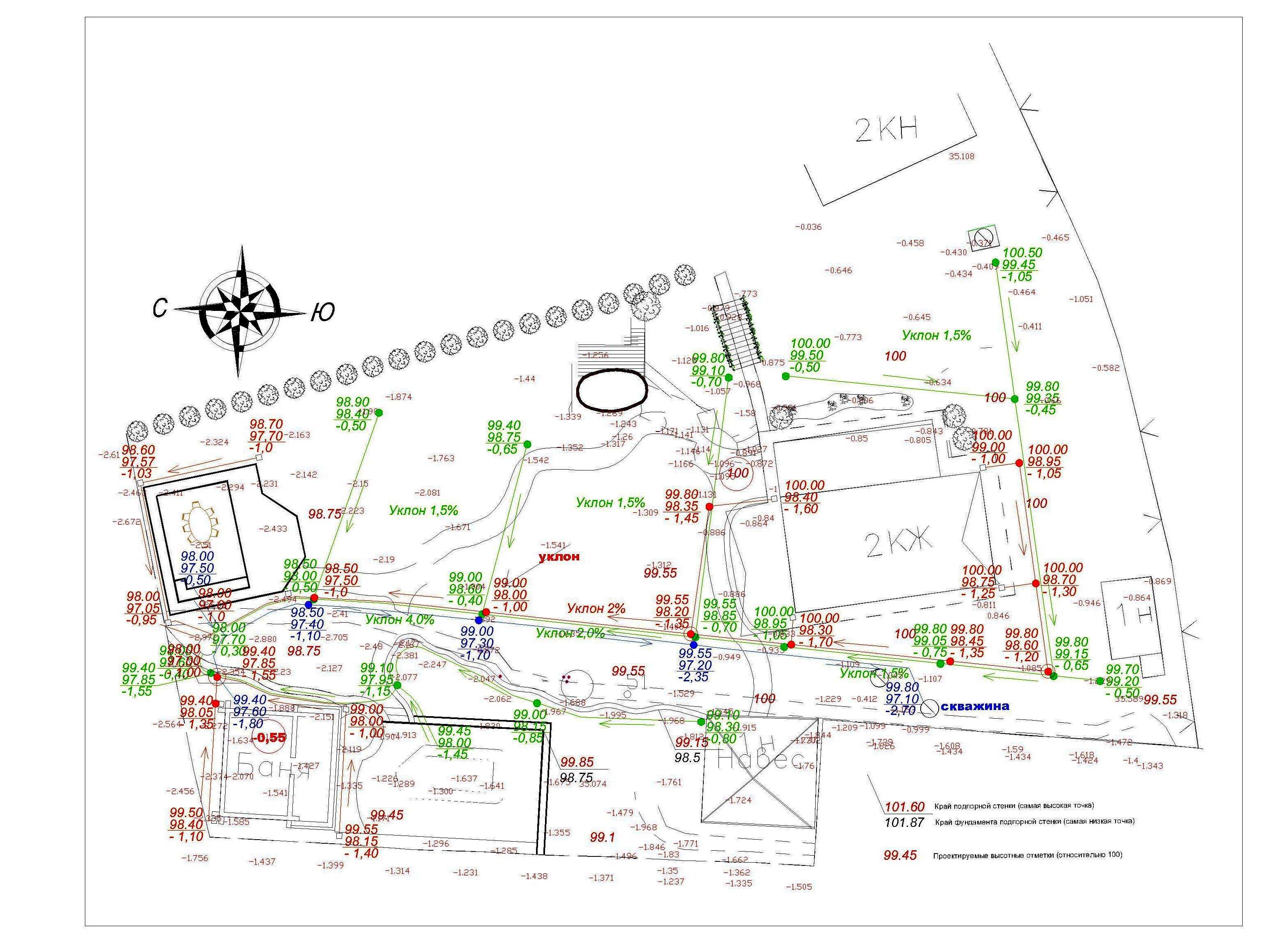 Схемы водоснабжения и водоотведения сергиев посад