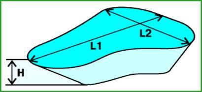 рассчёт нужного размера пленки для пруда