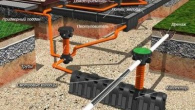Photo of Монтаж инженерных систем