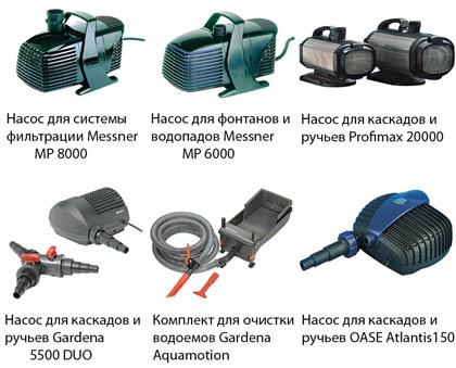 насосы и фильтры для садового фонтана